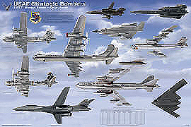 US Air Force Bombers